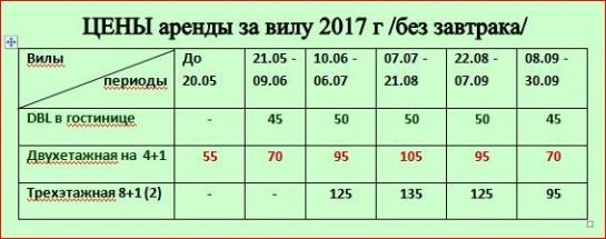 Цени 2017 св. Стефан